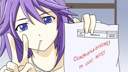 congrats15000